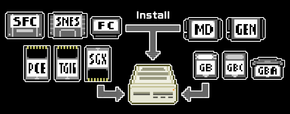 Install your cartridge games on Retro Freak.